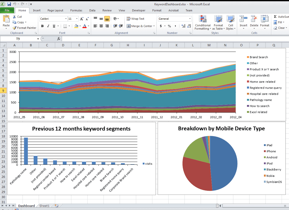 Analytics Canvas V13 Released New Faster Google Analytics Api