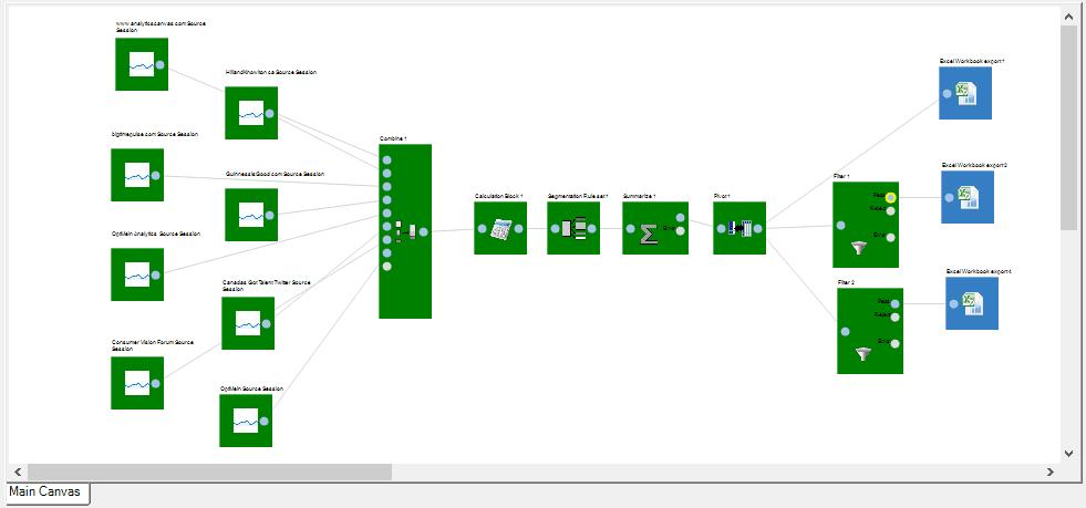 multiple google analytics accounts within Analytics Canvas