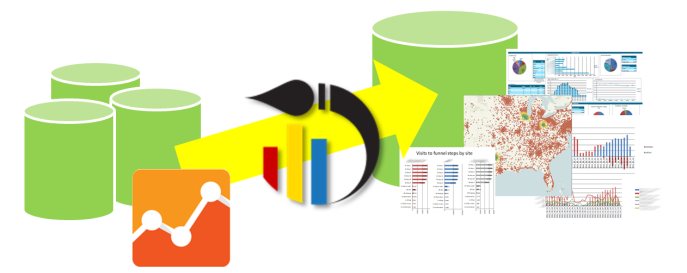 analytics canvas databases google analytics and automation wizard