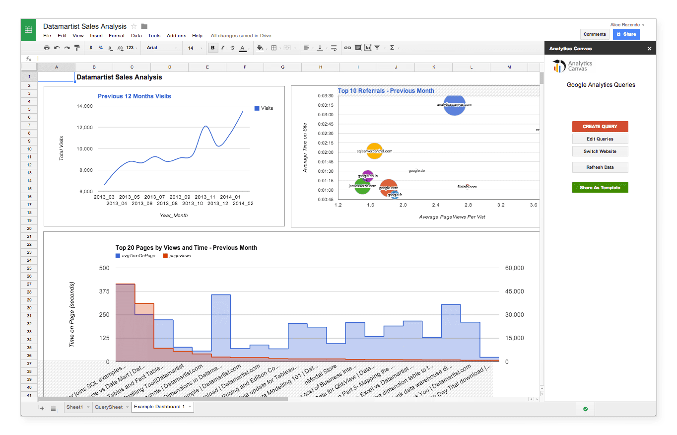 Google Sheets Add On For Google Analytics