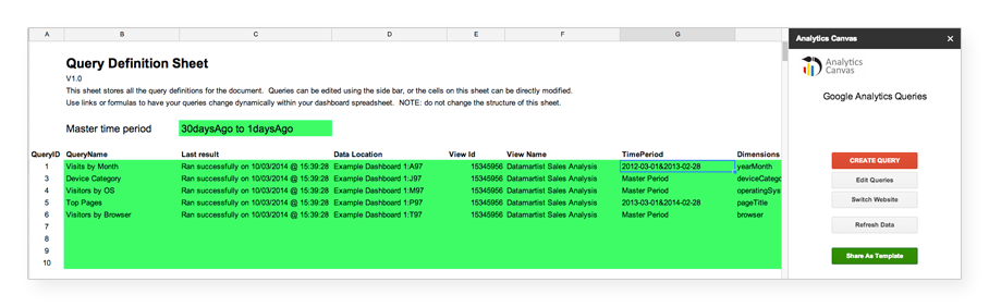 Google Sheets add-on for Google Analytics