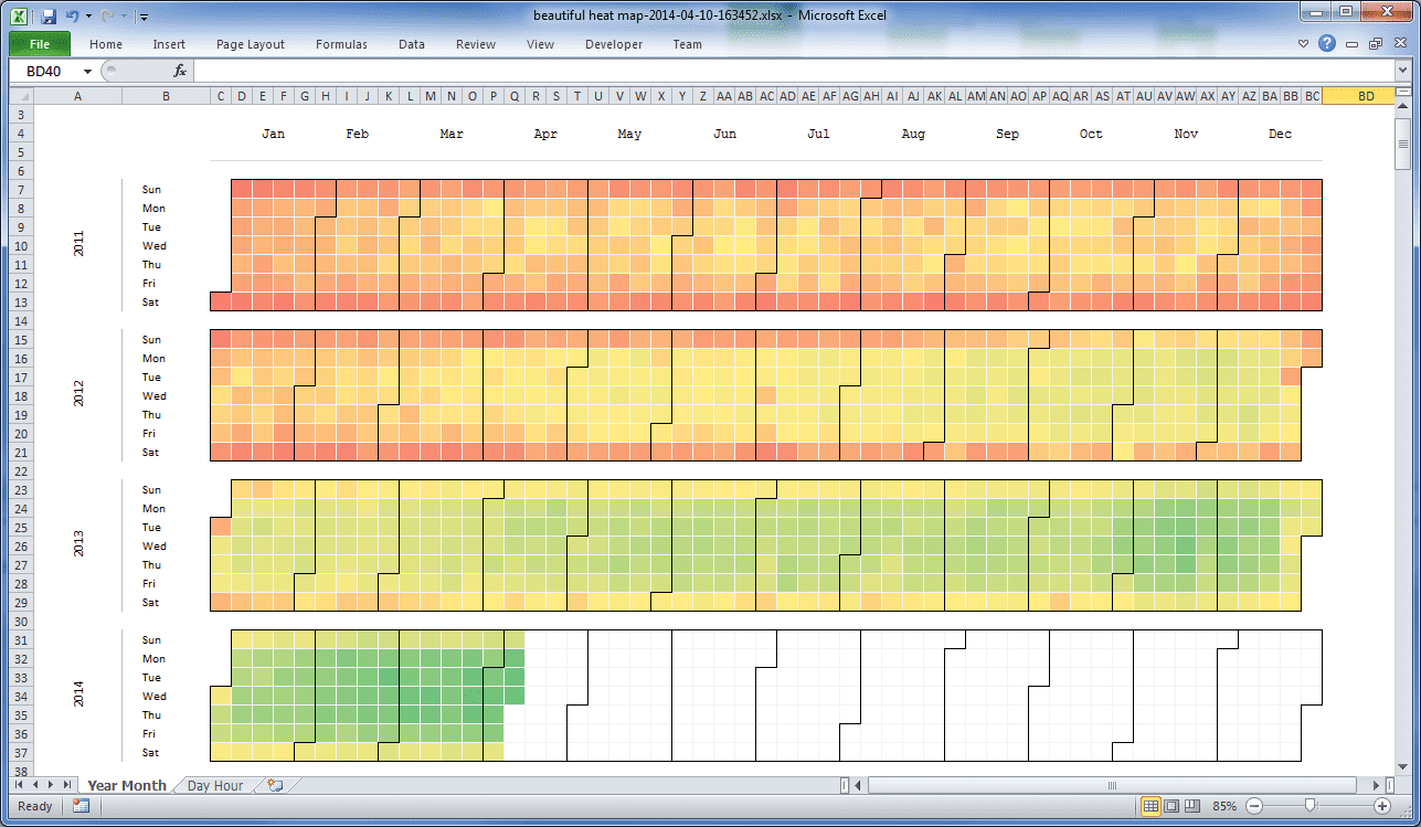 How To Export Google Analytics Data To Excel Analytics Canvas