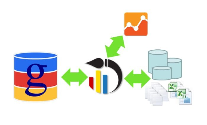 analytics-canvas-and-big-query-automation