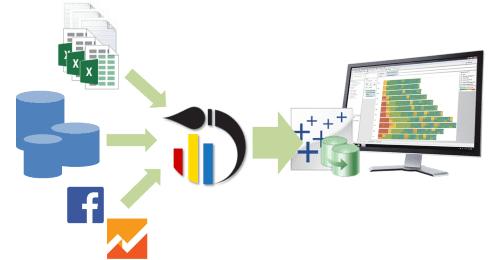 Tableau server automation tools - Analytics Canvas