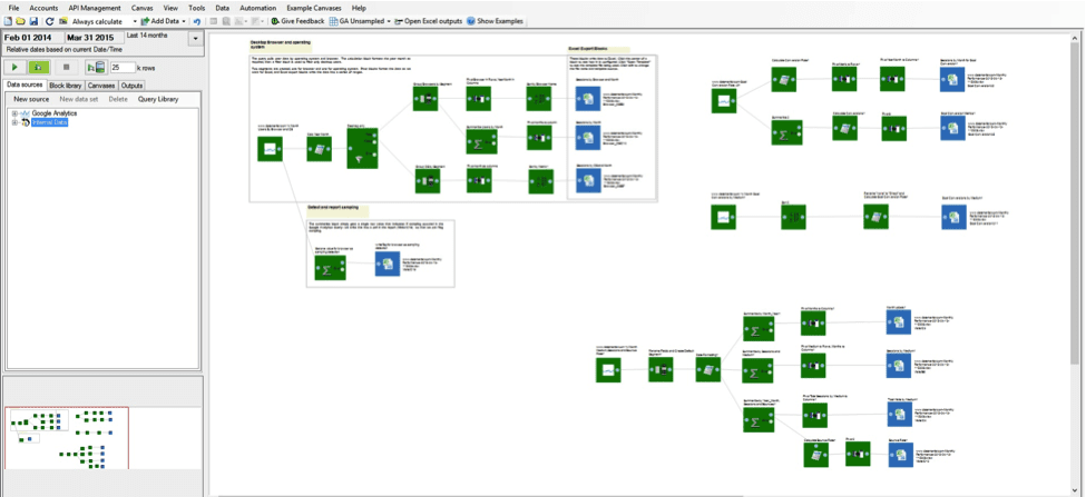 Main Canvas Analytics Canvas
