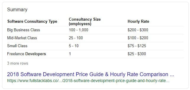 software development price guide and hourly rate comparison