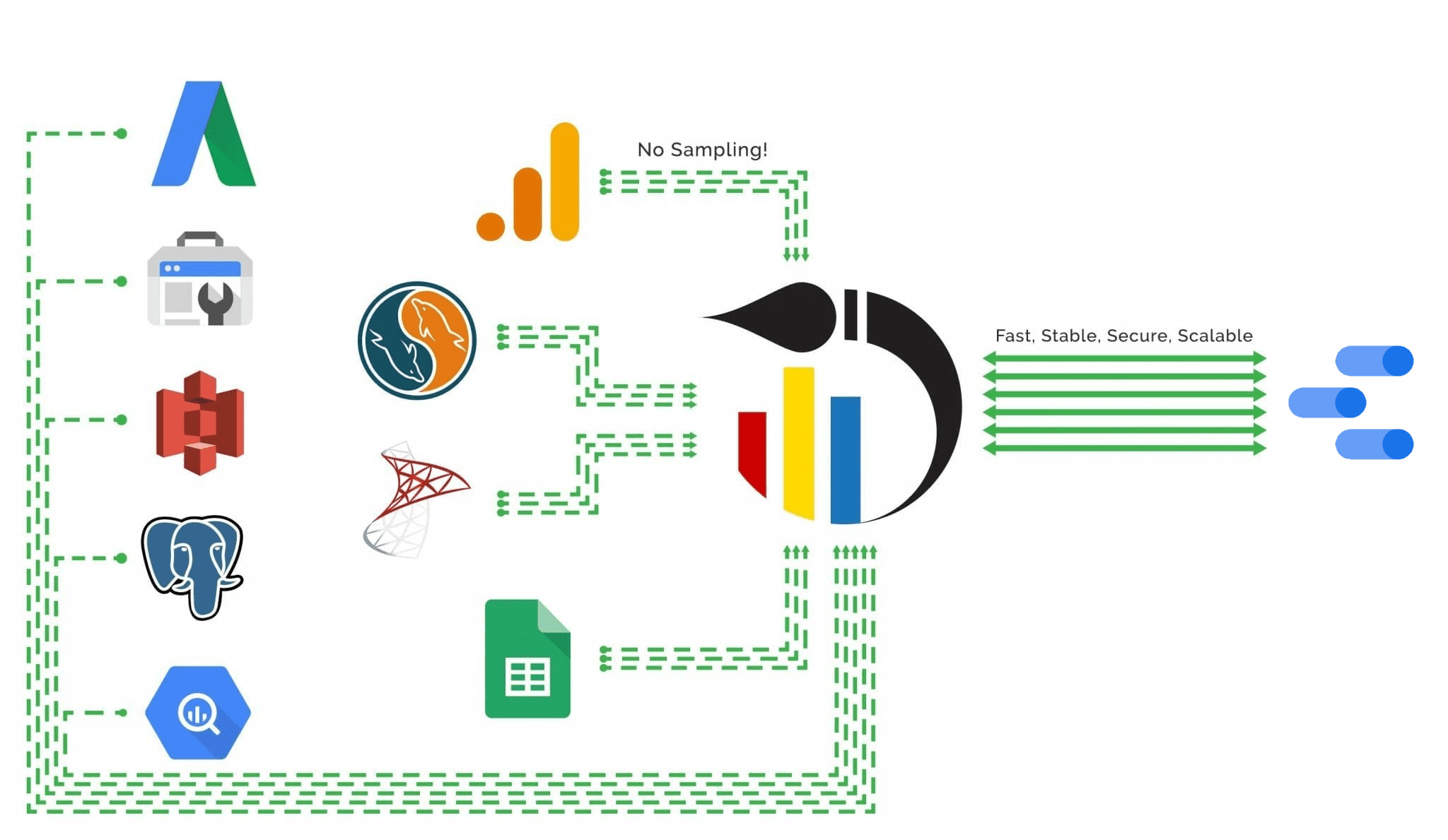 speed up data studio dashboards